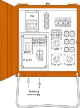 Walther Werke Verteilerschrank WV0362